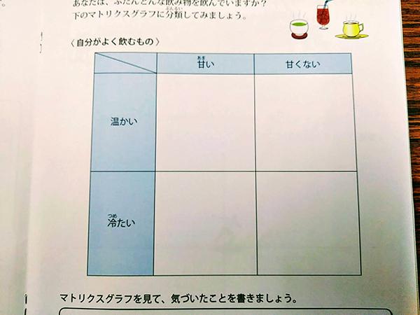 マトリクスグラフ